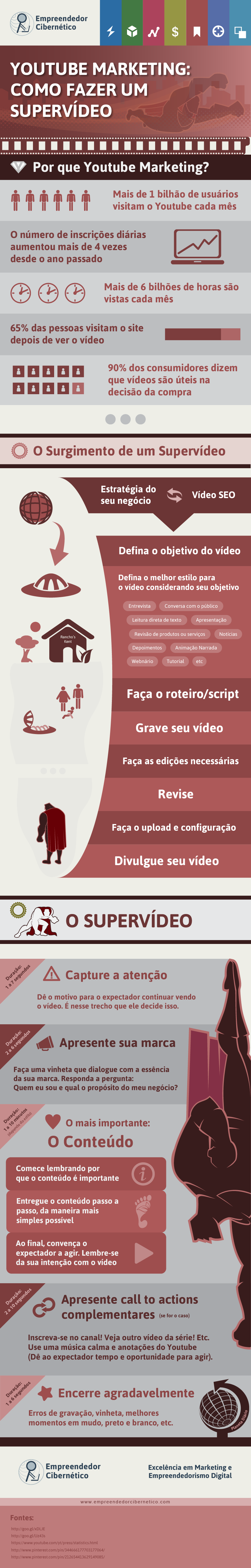 publicidade em vídeo online